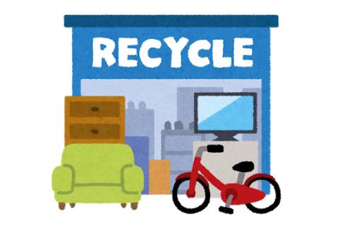 リサイクル買取